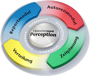 Questionmark Perception